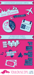 infographie orchestre ONCT-02