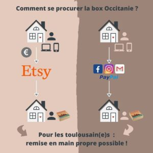City-box-toulouscope